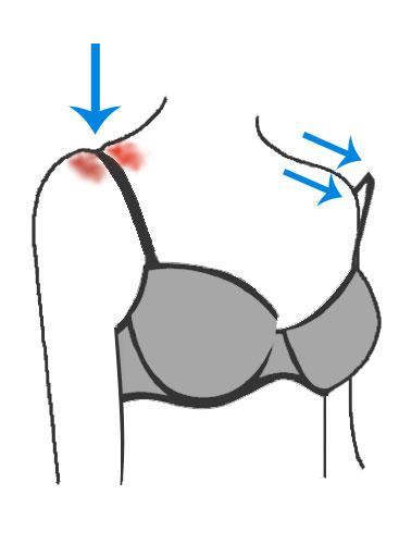 ¿Cómo evitar que se caigan los tirantes del sujetador? Consejos para solucionarlo