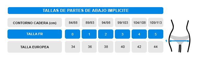 tabla-implicite